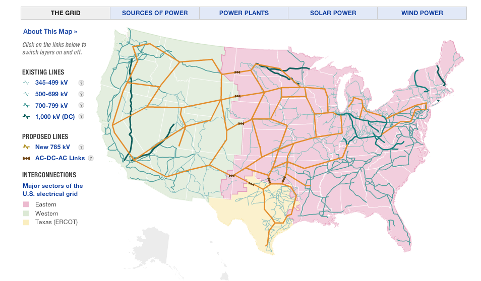 electrical diagram for home images npr have built a beautiful diagram illustrating the power grid