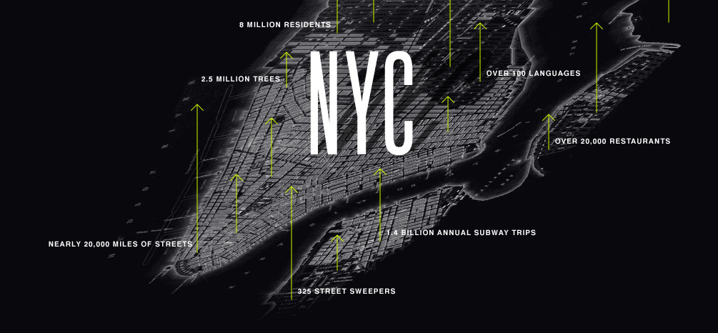 new york city graphic